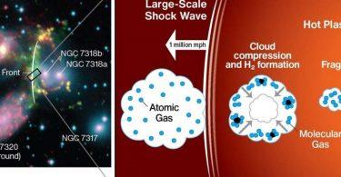 کهکشان ها و سیاه چاله ها چگونه با هم رشد می کنند