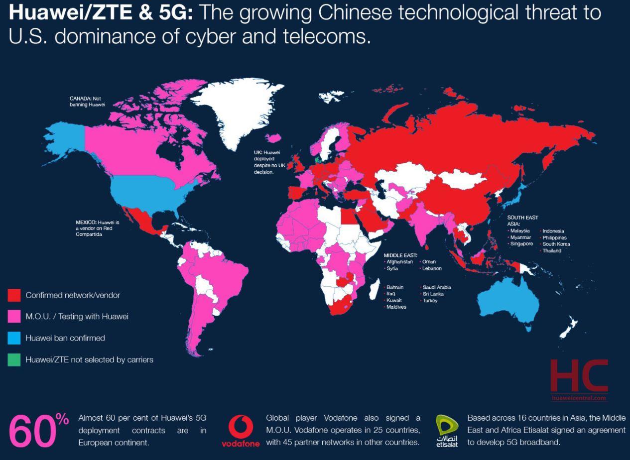 کشورهایی که به هوآوی اجازه زیر ساخت های 5G را داده اند و توقف فعالیت هواوی چین