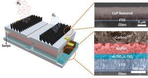 روشی اقتصادی برای تولید هیدروژن با کمک آب و نورخورشید سوخت پاک