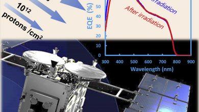 ﺁزمایش موفق آمیز سلول های خورشیدی پروسکایت و ارگانیک برای اولین بار در فضا