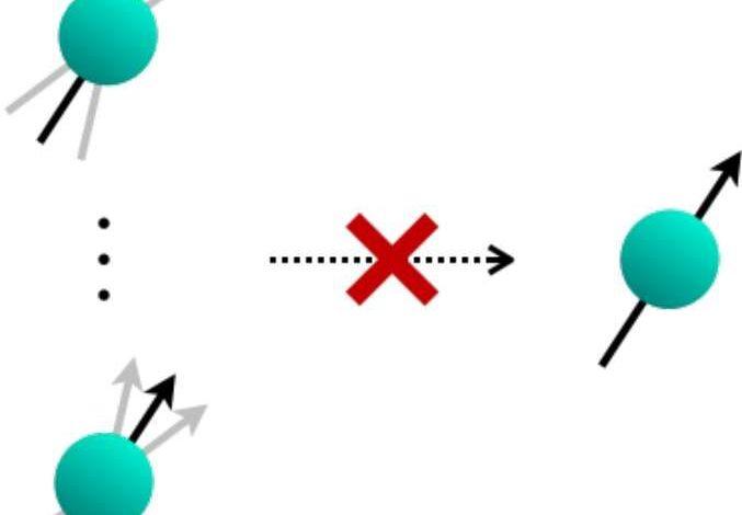 تفسیر تکنیک های کاهش نویز در منابع کوانتومی برای استفاده بهتر از رایانه های کوانتومی