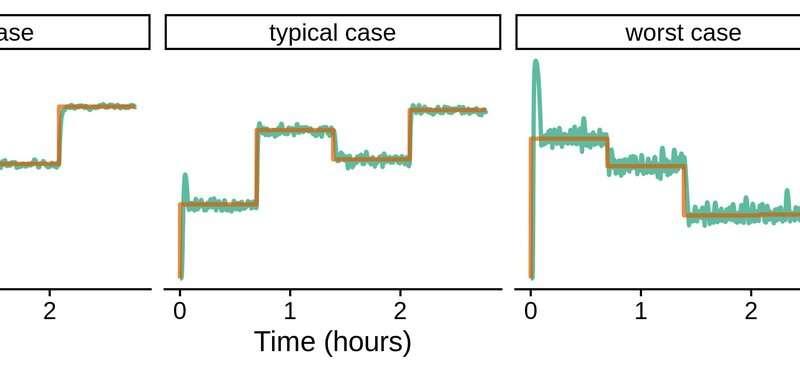 تصویر از استفاده از الگوریتم یادگیری عمیق برای کنترل سطح بیهوشی بیماران