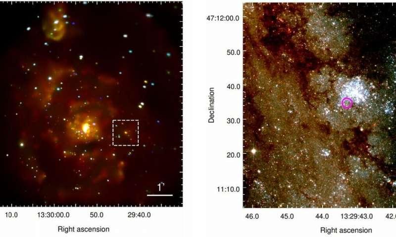 تصویر از اولین سیاره فرا کهکشانی مشخص شد
