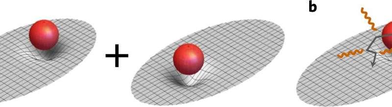 تصویر از آزمایش فروپاشی تابع موج با گرانش به بن بست خورد