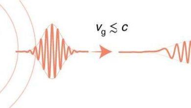 استفاده از ساعتهای اتمی شبکه GPS برای شناسایی نورهای فوق ضعیف (ELD) حسگر کوانتومی Gnome