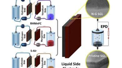 بهبود الکترود باتری های هیبریدی با مواد نانو الکتریسته