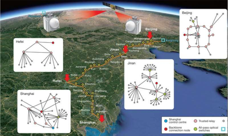 اولین شبکه ارتباطات کوانتومی جهان فیبر نوری ماهواره