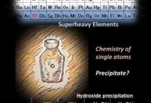 آزمون های آزمایشی شیمی نسبی، جدول تناوبی را به روز می کند خواص عناصر